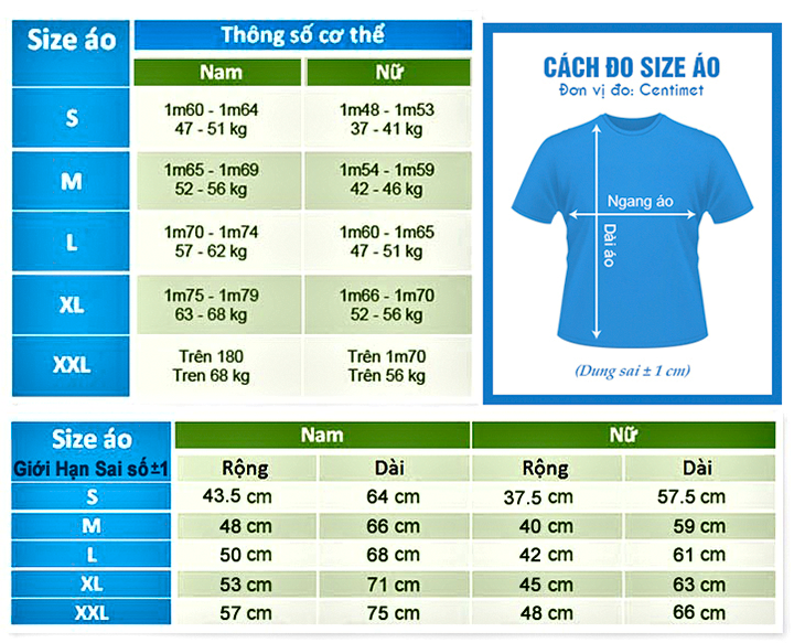 Bảng thông số size áo thun đồng phục tại DongphucTC.com